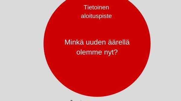 Valmennus Vuosikello Ky, Espoo