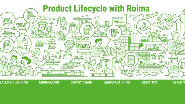 Roima Intelligence Inc., Espoo