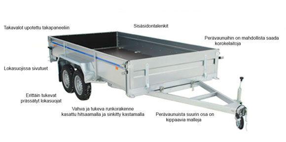 JSi-Markkinointi Oy, Orivesi